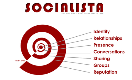 Blog_socialista_image